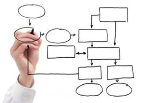 content-management-systems- http://adroitpeople.com/